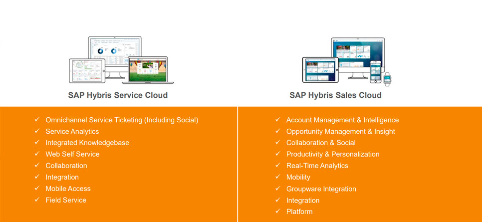 SAP Hybris Sales & Service Cloud